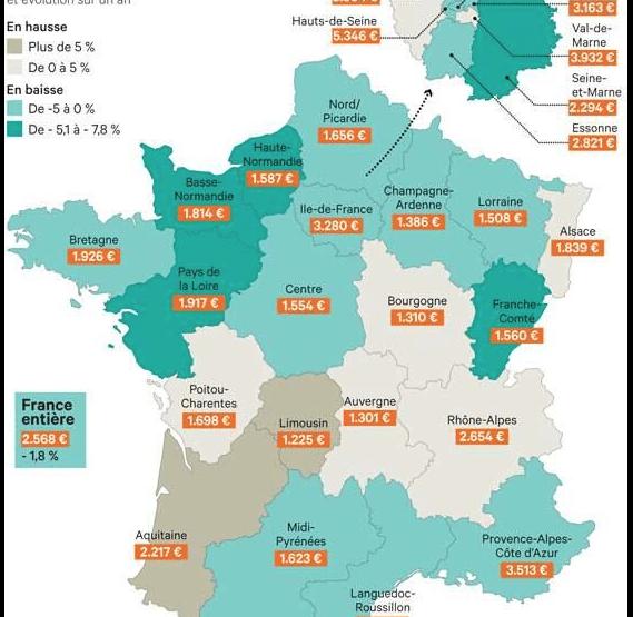 Die Preise an der französischen Riviera sind noch Stabil im Jahr 2013!
